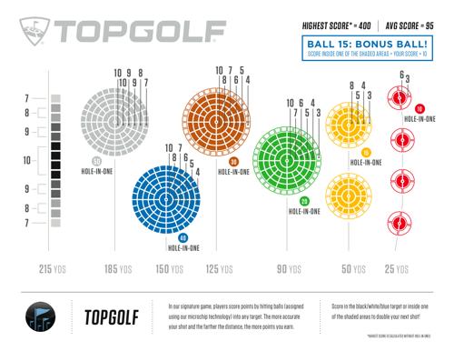 TopGolf Game