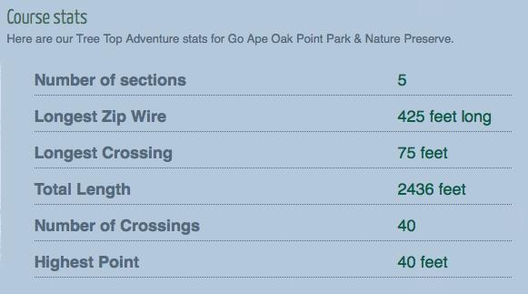 GoApe Course Stats
